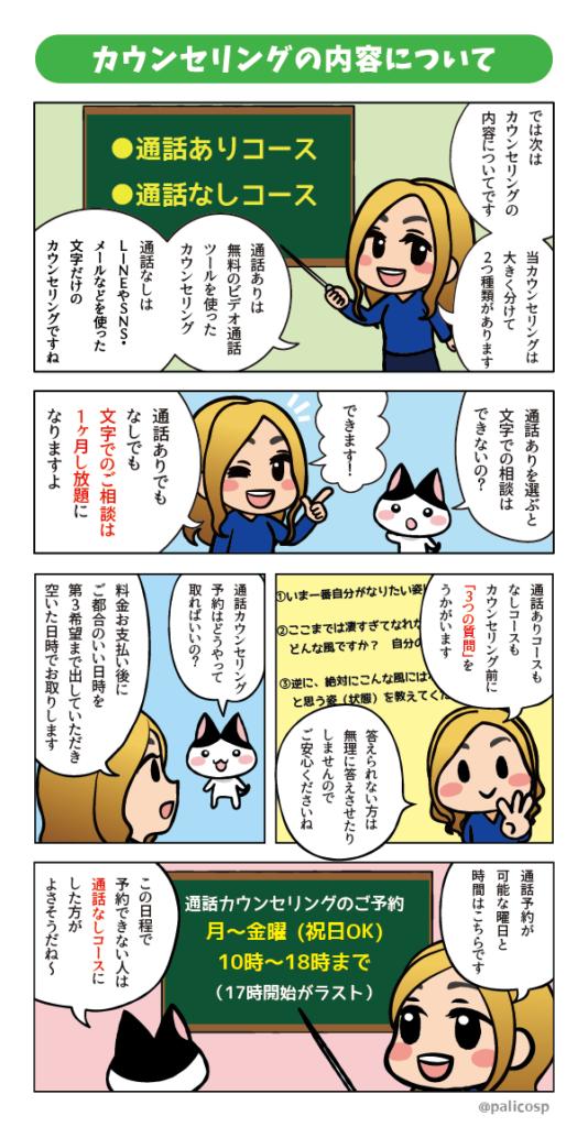 カウンセリング内容・説明漫画1